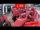 Три быстрейших пит-стопа на Гран-при Бахрейна.
