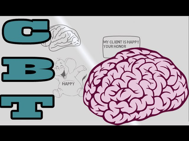 Cognitive Behavioral Therapy (CBT) Simply Explained