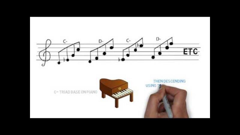 Triad pair improvisation system part 2 - how to practice