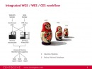 Webinar: Solving the diagnostic riddle: Diagnosing heterogeneous genetic disorder with WES