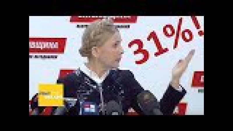 Тимошенко заявила о победе на выборах ОТГ партии Батькивщина несмотря на масшта...