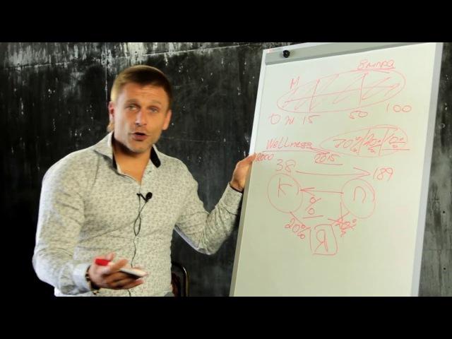 Пример встречи - бизнес предложение от Константина Тарнопольского