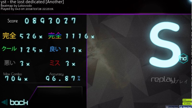 Yst - the lost dedicated [Another] 96.87%