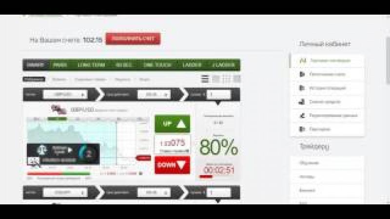 Обзор брокера бинарных опционов Verum Option Верум Опшн Richinvest biz