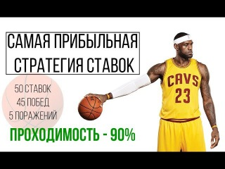 Самая выгодная стратегия ставок на спорт