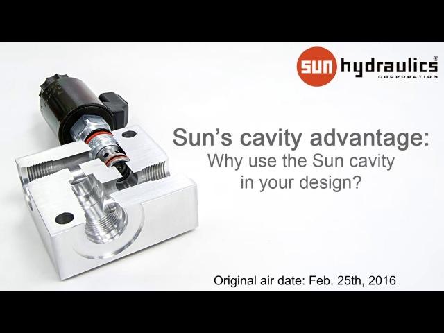Sun Cavity Advantage - Sun Hydraulics