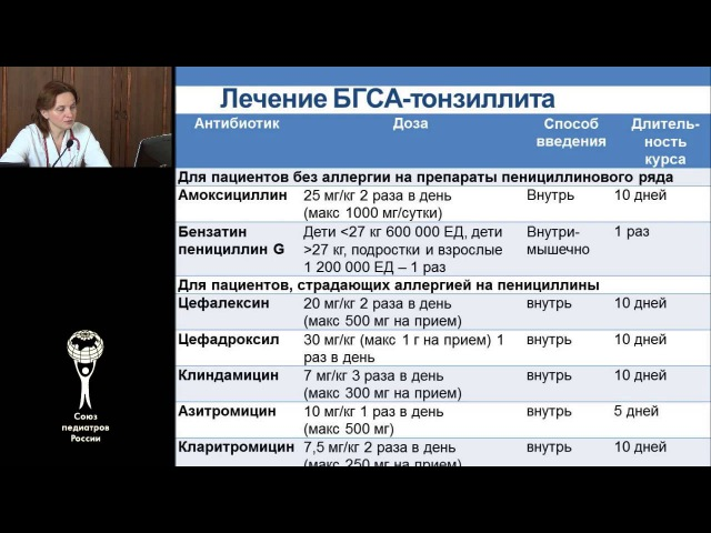Рациональная антибиотикотерапия в педиатрии, Лекция 2. Куличенко Т.В.