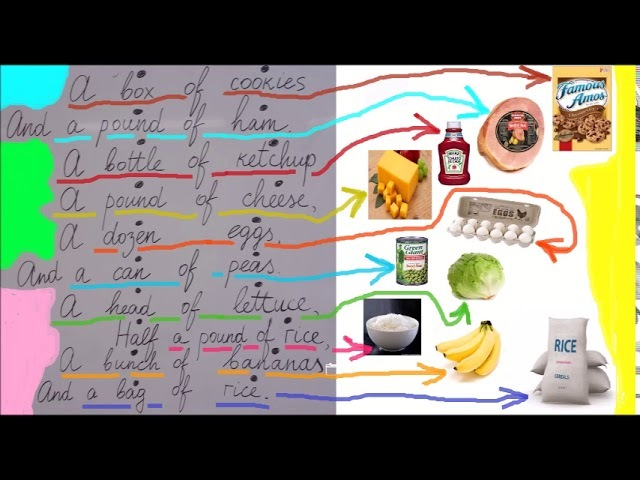 A BOX OF COOKIES ESL RAP EXERCISE QUANTITIES ENGLISH FOR BEGINNERS