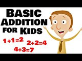 Basic Addition for Kids | Kindergarten and First Grade Math Lesson
