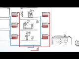 !Автоматические балансировочные клапаны Danfoss ASV – как это работает и чем это вам выгодно (1)