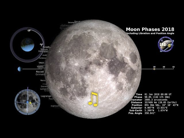 Moon Phases 2018 - Northern Hemisphere - 4K