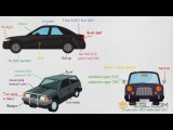 Parts of A Car Vocabulary  Learn Names of Car Parts in English