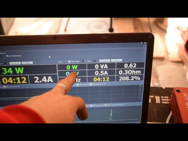 Обзор URAL PT 8 120 и URAL PT 4 260 Замер мощности нагрузка всех каналов Как выбрать усили