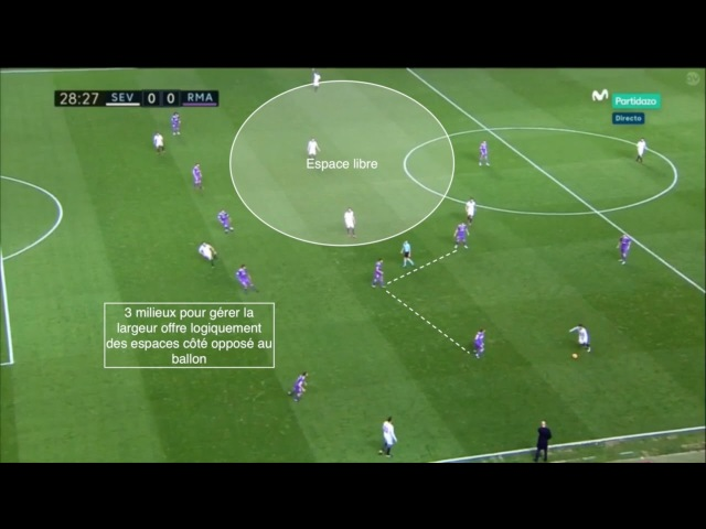 Le plan tactique de Zidane et son 3-5-2 face à Séville