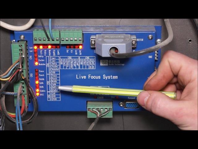 Контроллер RuiDa LFS... Входные и выходные сигналы