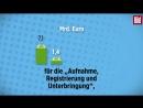 Wie viel kostet Zuwanderung Deutschland wirklich- Wir haben die Zahlen