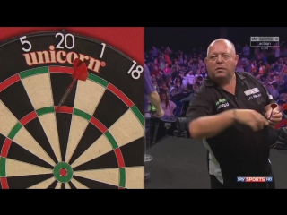 Peter Wright vs Mervyn King (PDC World Grand Prix 2017 / Round 2)