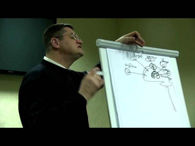 Сарвасатья дас Курдюмов Семинар часть 1/9