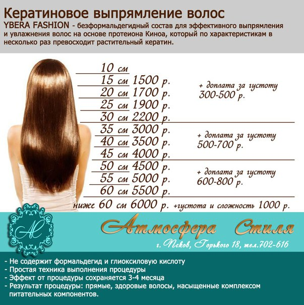 Инструкция для кератинового выпрямления волос в домашних условиях 131