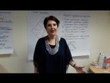 Отзыв о программе МАБК Коучинг Успеха Марина Каневская г.Москва