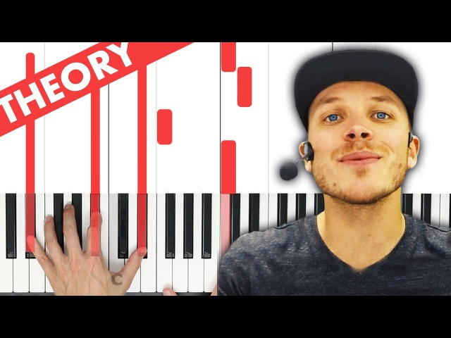 Learn All Augmented Chords! - PGN Piano Theory Course 28