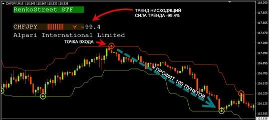 Квантовая стратегия на форекс рынок форекс vbulletin