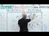 Insulin Receptors &amp Signal Transduction Pathway