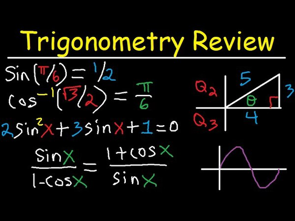 Basic Trigonometry, Review Lessons, Introduction, Sin Cos Tan, Unit Circle, Identities, Graphs