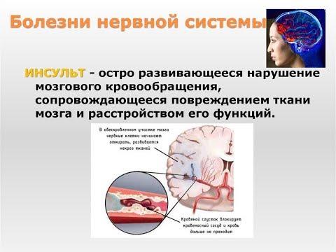 решение проблем нейротизма решается самим невротиком при помощи психолога
