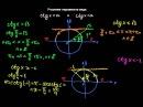 §166 Решение неравенств с ctgX