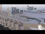 Размеры космических кораблей из разных фильмов и игр