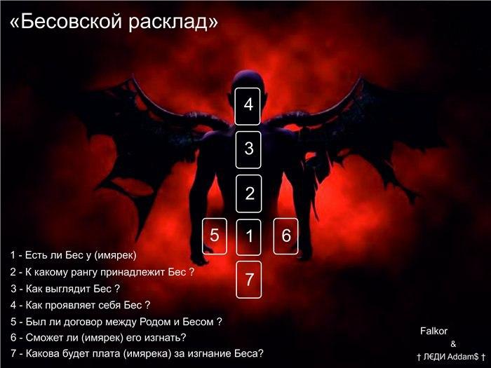 """Расклад """"Бесовский"""" PpJiU7fWjNc"""
