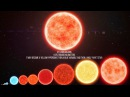 Size Comparison of the Universe 2018