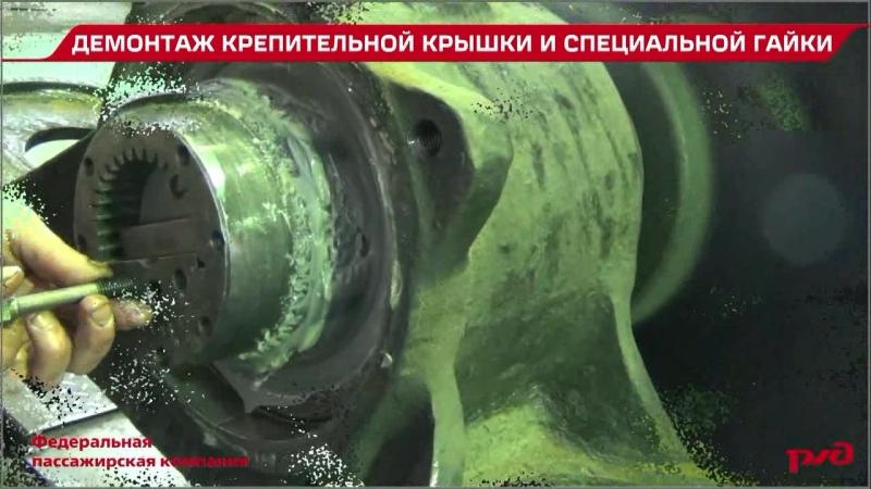 Действия поездной бригады при выходе из строя приводов генератора