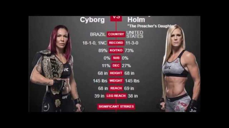 Cris Cyborg Justino vs Holly Holm full fight Кристиан киборг Жустину Холли Холм