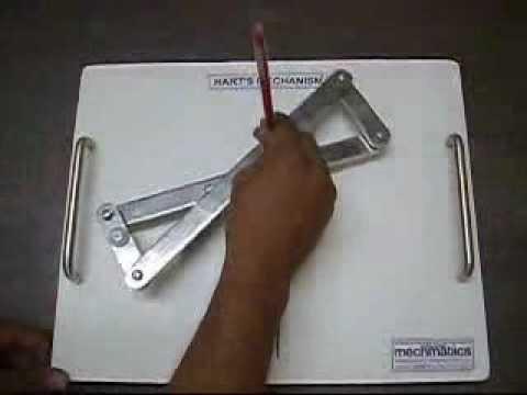 Hart's Straight line Mechanism