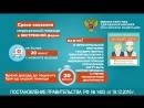 Сроки оказания медицинской помощи