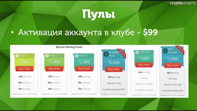 Коротко,ясно о BitClubNetwork и Пассивный доход в BitClub Network