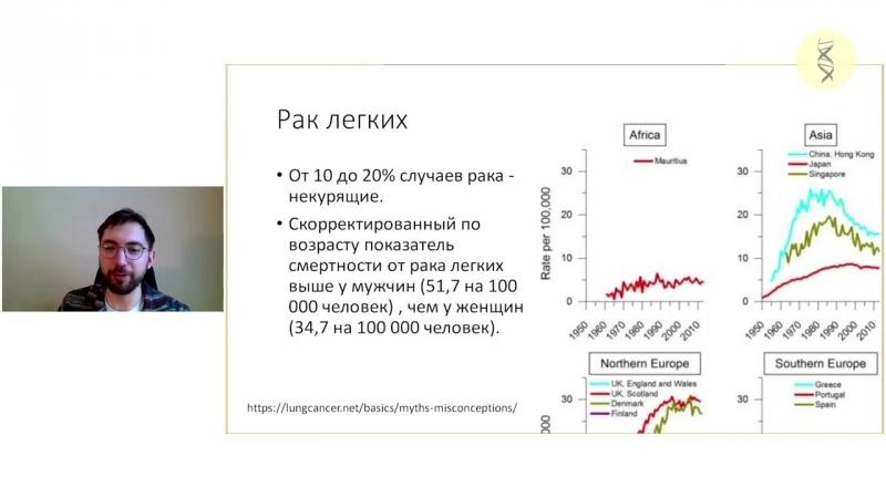 Вебинар с Борисом Цацулиным о вреде курения