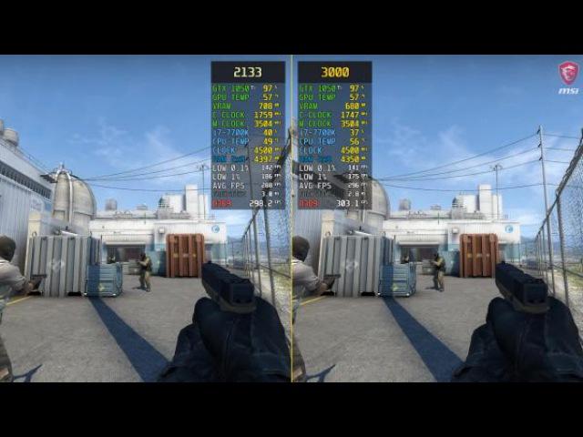 Сравнение частоты кадров - CS:GO RAM 2133 MHz vs. 3000 MHz