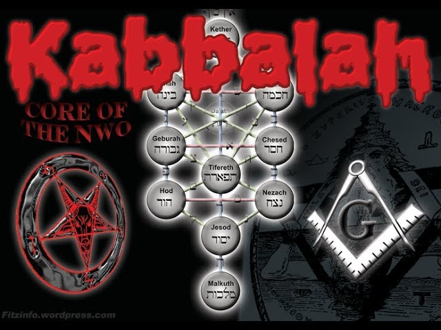 TEXE MARRS - The Kabbalah—Foundation for Satanism, Theosophy, Freemasonry, Mormonism, judaism