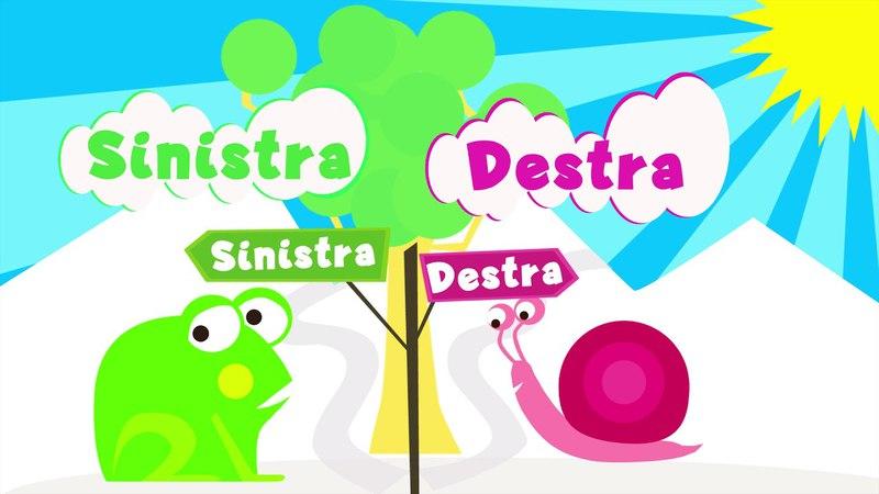 Oli e Kre Kre - Impariamo DESTRA e SINISTRA | Cartoni animati per bambini