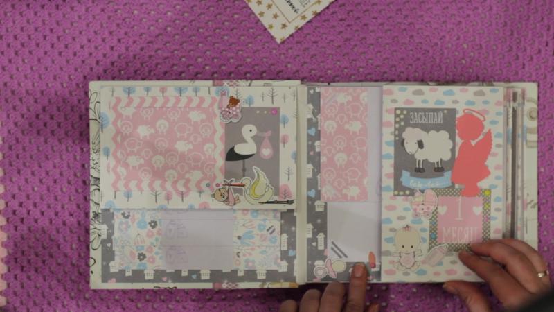 Фотоальбом для девочки на первый год жизни