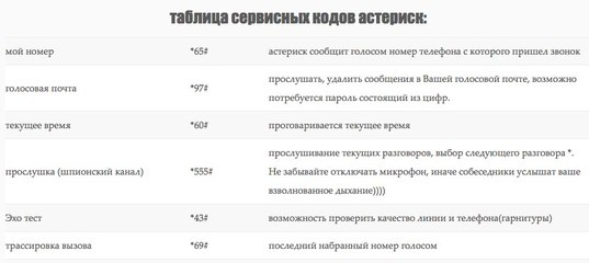 Asterisk step by step | ВКонтакте