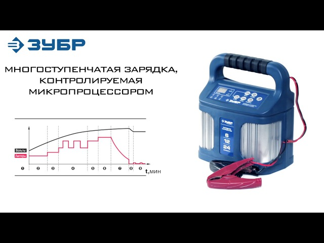 Интеллектуальное зарядное устройство ЗУБР ПРОФЕССИОНАЛ арт.59305