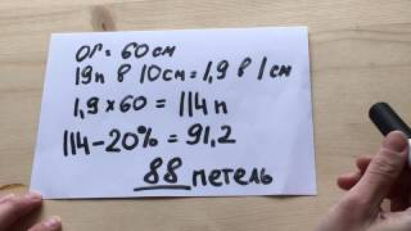 Расчет количества петель при вязании шапки бини