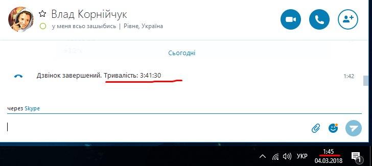 Роман Ніколайчук |