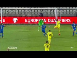 Україна 3 0 Косово #Україна #Косово #Ukraine #Kosovo #UA #Ucrania #SV_Sport