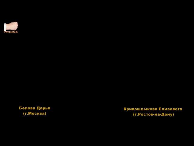 КУБОК СТАЛИНГРАДА 2018 КИОКУСИНКАЙ Белова Дарья Москва Кривошлыкова Елизавета Р ...