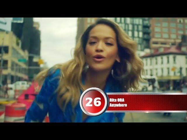 30 лучших песен Радио Energy | Музыкальный хит-парад недели NRJ HOT 30 от 25 ноября 2017